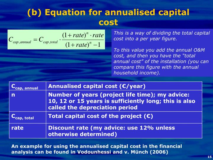 (b) Equation for annualised capital cost