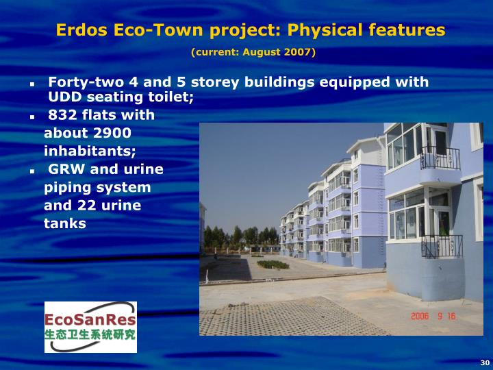Erdos Eco-Town project: Physical features