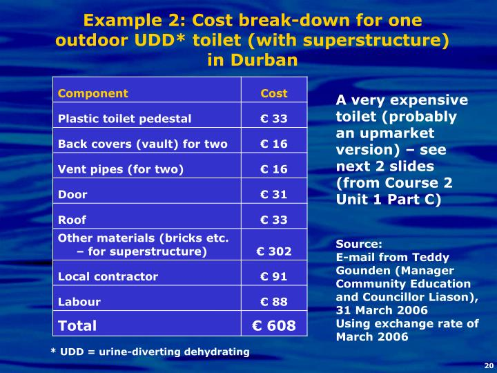 Example 2: Cost break-down for one outdoor UDD* toilet (with superstructure) in Durban