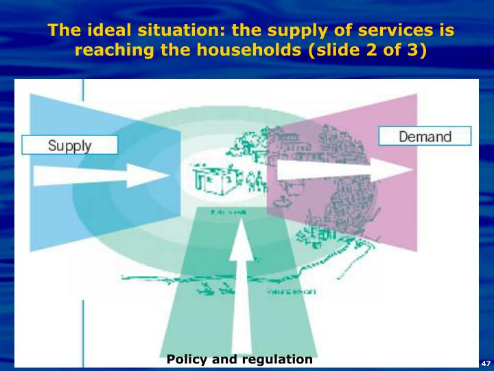The ideal situation: the supply of services is reaching the households (slide 2 of 3)