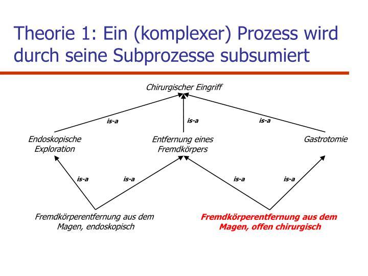Theorie 1: Ein (komplexer) Prozess wird durch seine Subprozesse subsumiert
