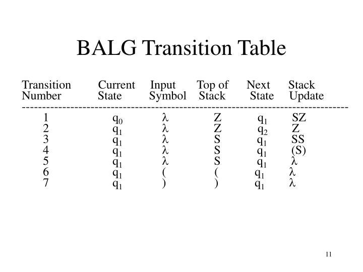 BALG Transition Table
