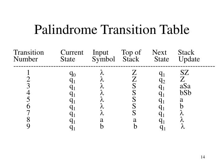 Palindrome Transition Table