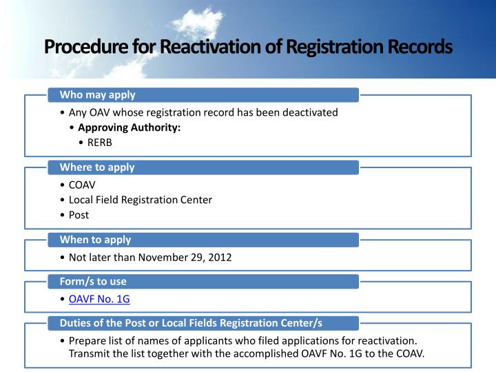 Procedure for Reactivation of Registration Records