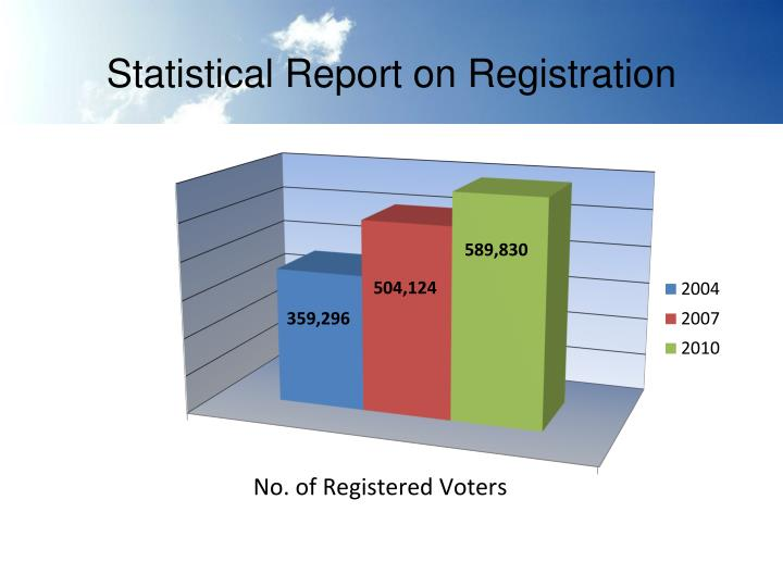 Statistical Report on Registration