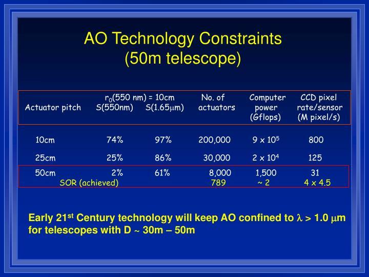 AO Technology Constraints