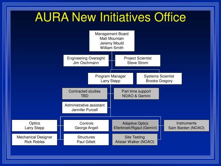 AURA New Initiatives Office