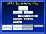 aura new initiatives office