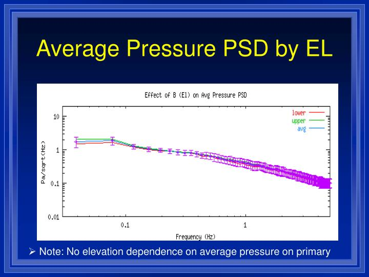 Average Pressure PSD by EL