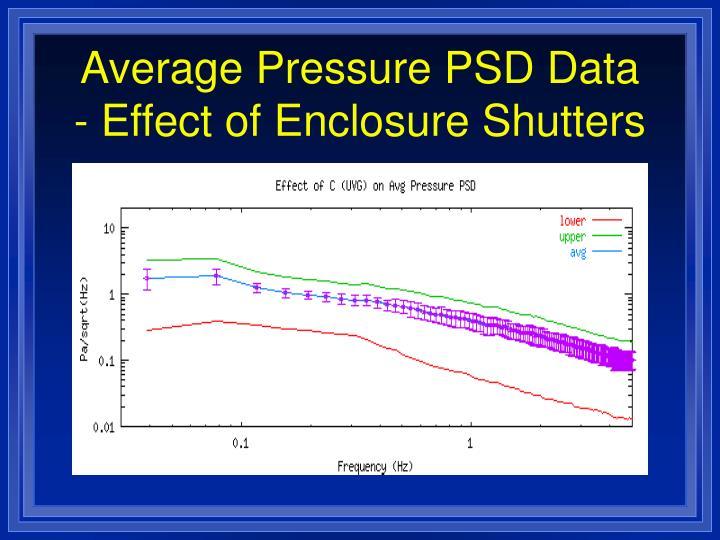 Average Pressure PSD Data