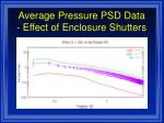 average pressure psd data effect of enclosure shutters
