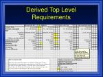derived top level requirements