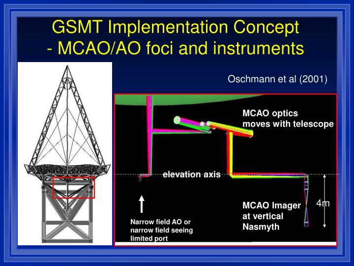 GSMT Implementation Concept