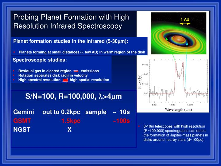 Probing Planet Formation with High Resolution Infrared Spectroscopy