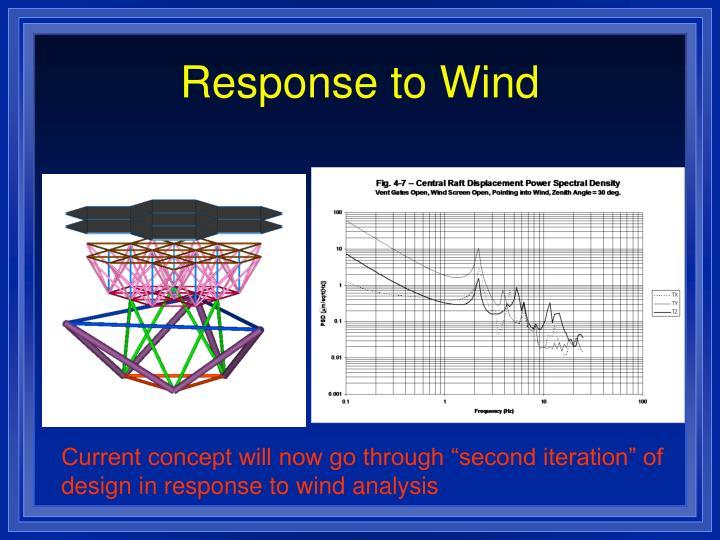 Response to Wind