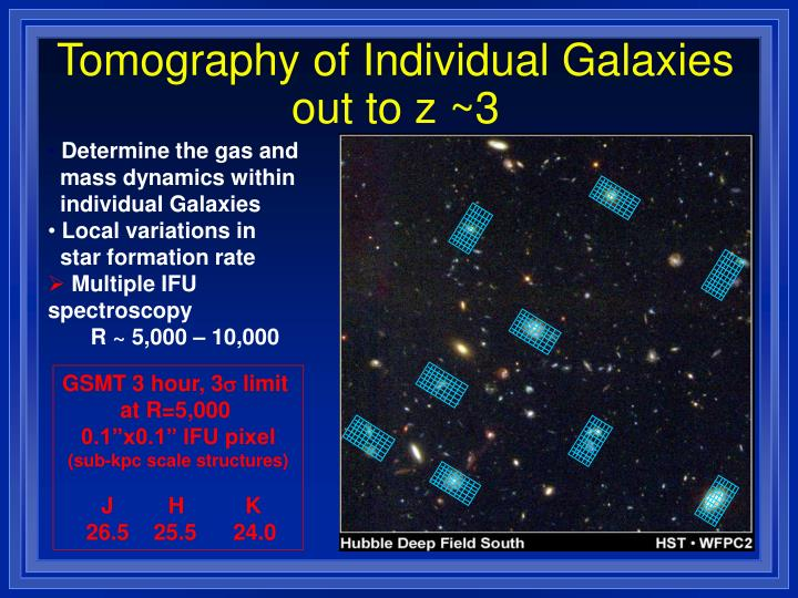 Tomography of Individual Galaxies out to z ~3