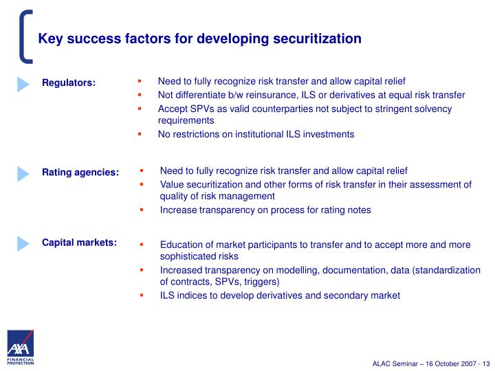 Key success factors for developing securitization