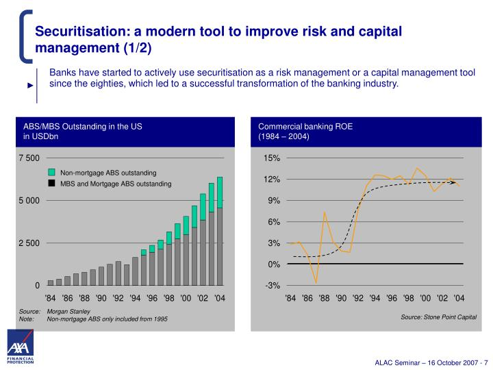 Securitisation: a modern tool to improve risk and capital management (1/2)