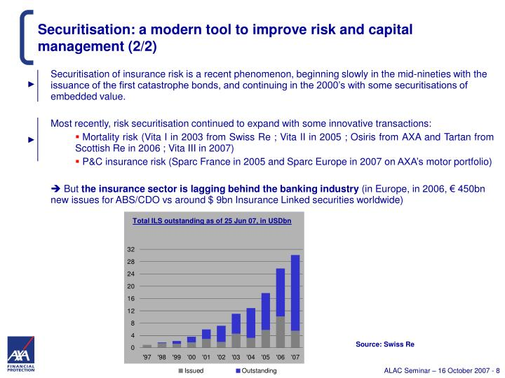 Securitisation: a modern tool to improve risk and capital