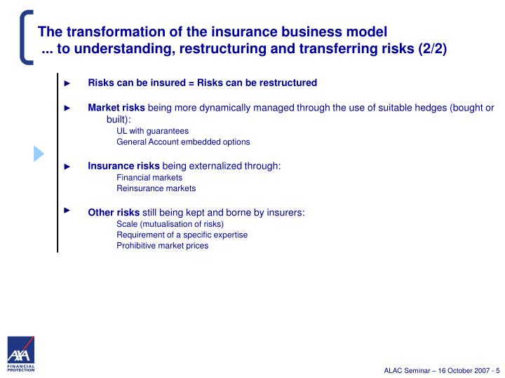 The transformation of the insurance business model