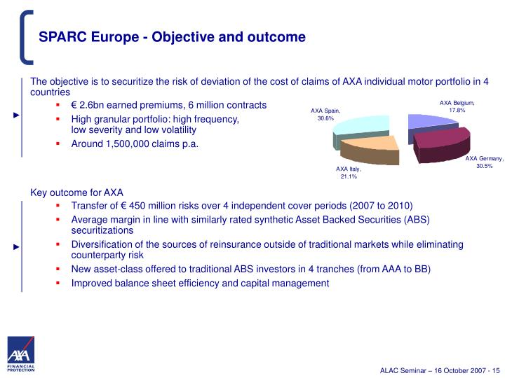 SPARC Europe - Objective and outcome