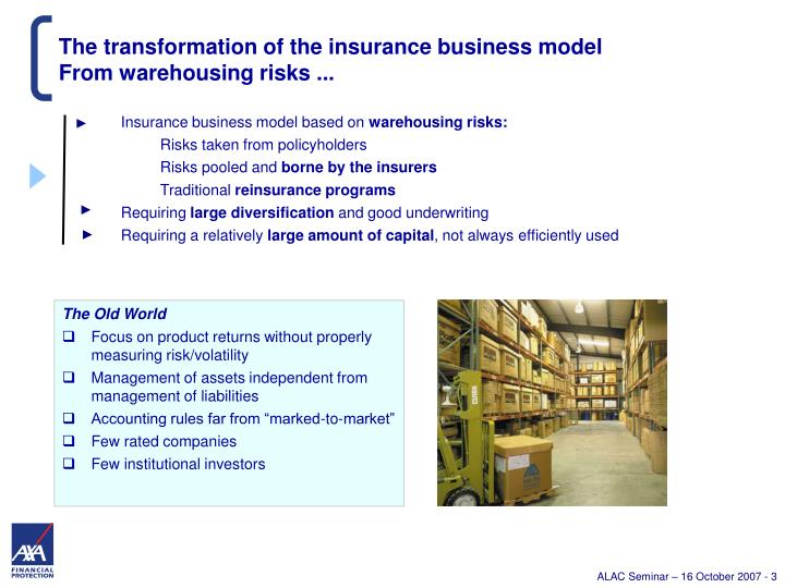 The transformation of the insurance business model from warehousing risks