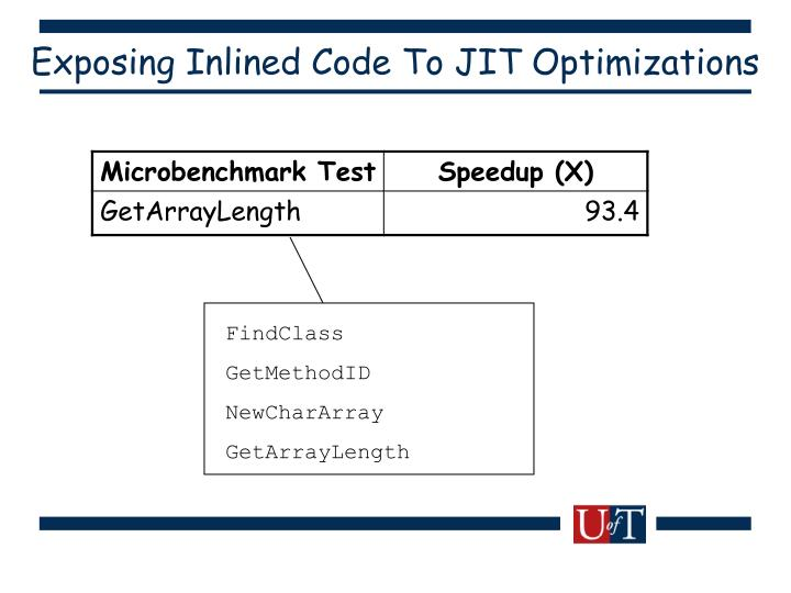 Exposing Inlined Code To JIT Optimizations