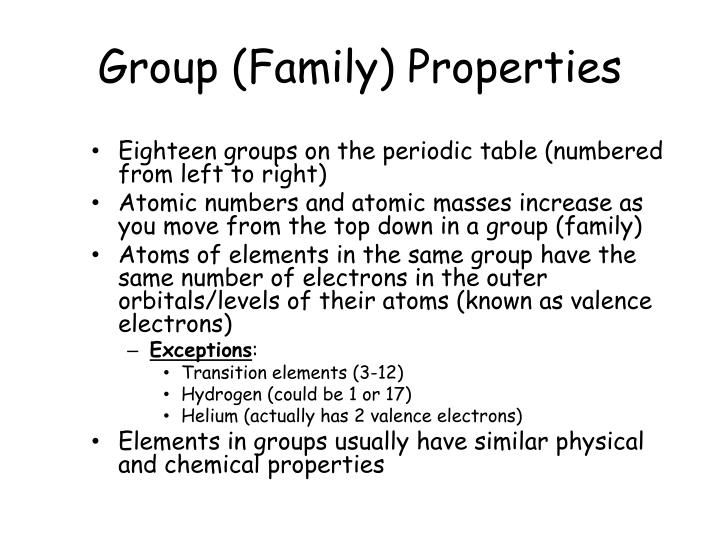 Group (Family) Properties