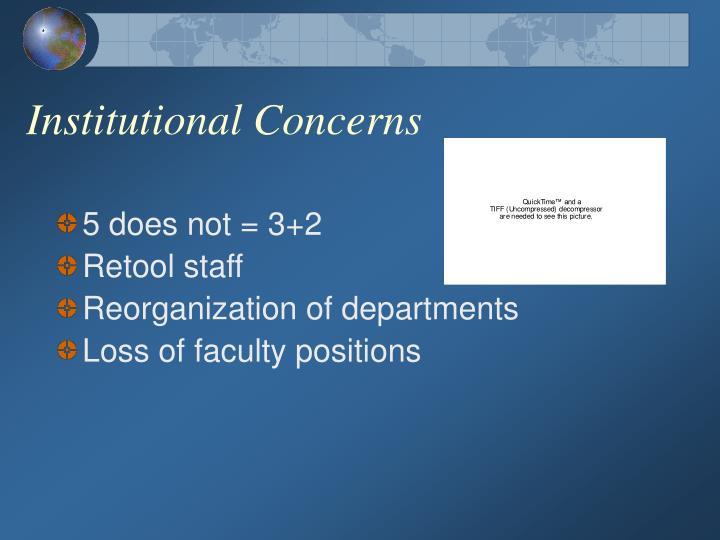 Institutional Concerns