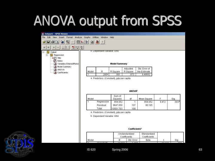 ANOVA output from SPSS