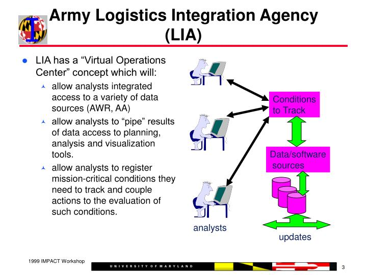 Army logistics integration agency lia