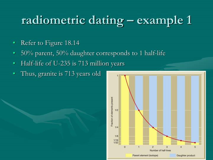 radiometric dating – example 1