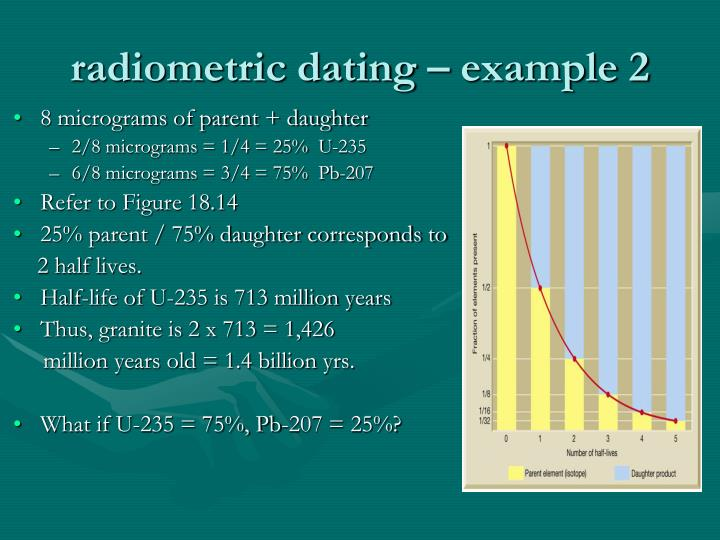 radiometric dating – example 2