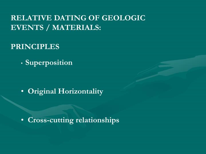 RELATIVE DATING OF GEOLOGIC