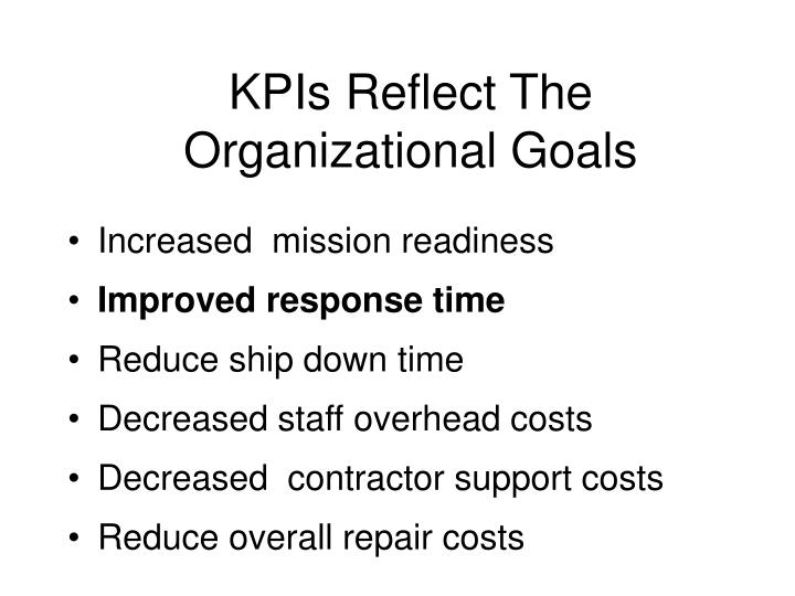 KPIs Reflect The Organizational Goals