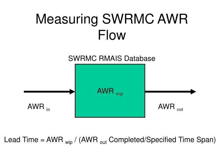 Measuring SWRMC AWR Flow