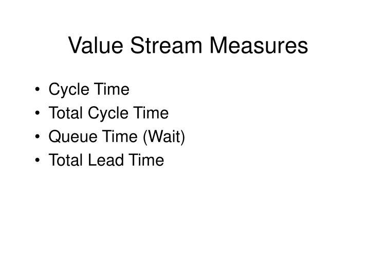 Value Stream Measures