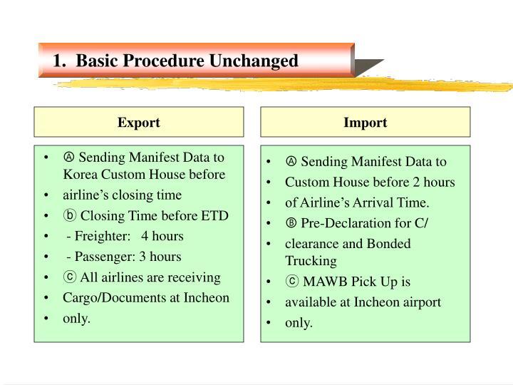 1.  Basic Procedure Unchanged