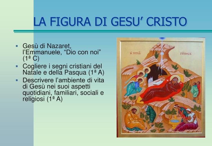 LA FIGURA DI GESU' CRISTO
