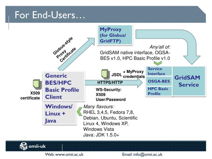 For End-Users…