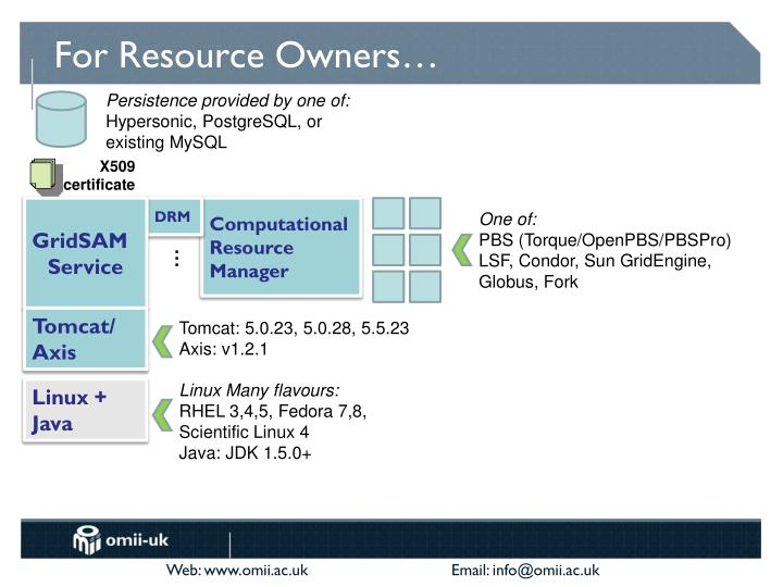 For Resource Owners…