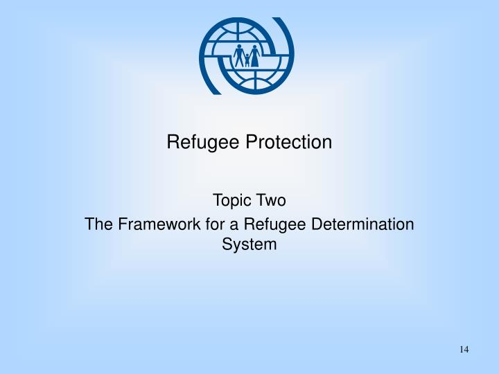Refugee Protection