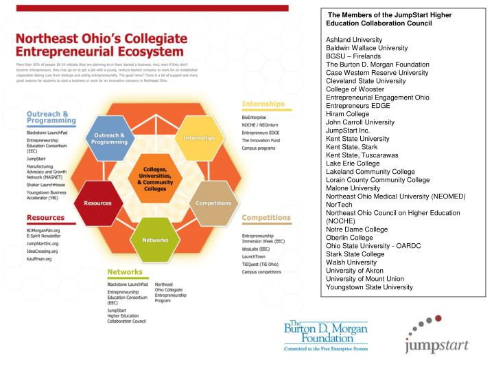 The Members of the JumpStart Higher Education Collaboration Council