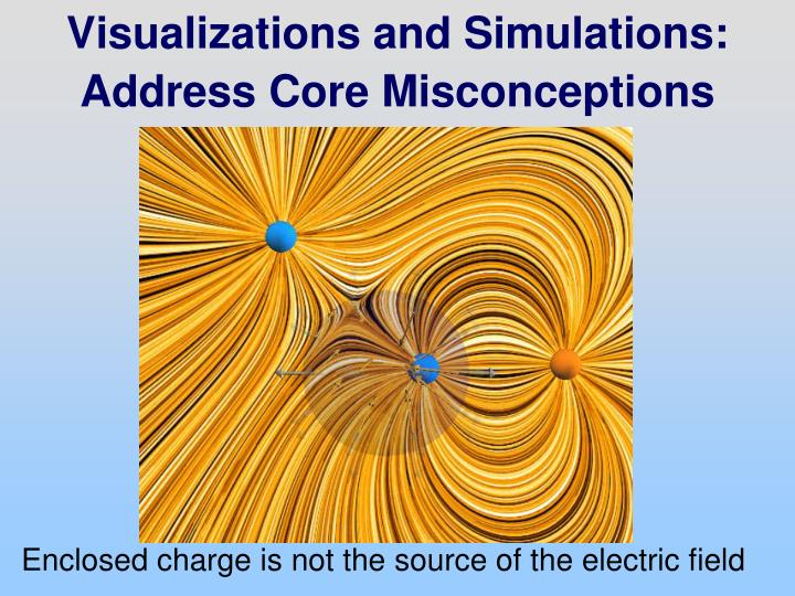 Visualizations and Simulations: