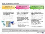 delivering mass market broadband