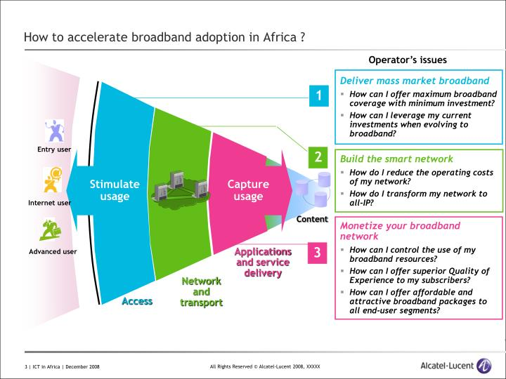 How to accelerate broadband adoption in africa