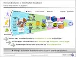 network evolution to mass market broadband end to end solution at a glance