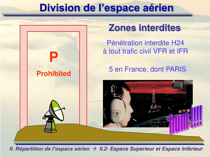 Zones interdites