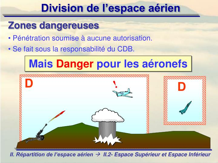Zones dangereuses