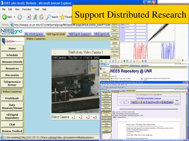 Support Distributed Research